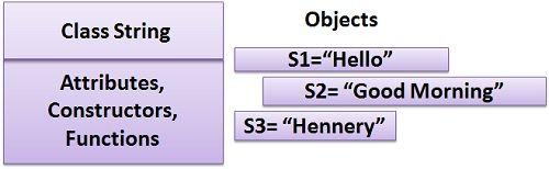 String-Explanation-1