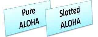 Pure-ALOHA-and-Slotted-ALOHA