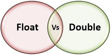 float-and-double