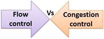 flowcontrol Vs congestion control