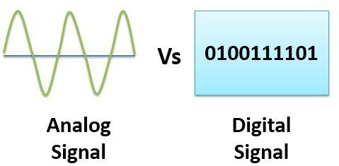 Difference Between Analog and Digital Signal (with