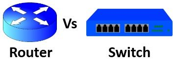 Router-Vs-Switch