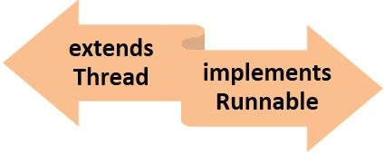 Thread-Vs-Runnable