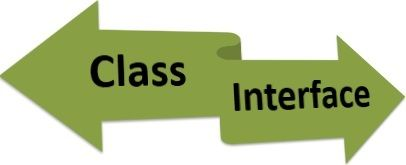 class and interface
