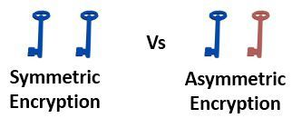 asymmetric encryption Chapter 4 symmetric encryption the symmetric setting considers two parties who share a key and will use this key to imbue commu-nicated data with various security.