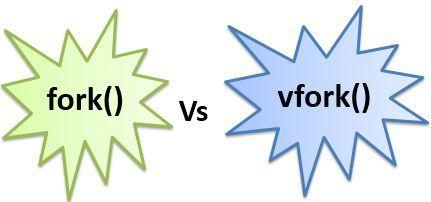 fork_vs_vfork