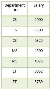 group-intermediate-result