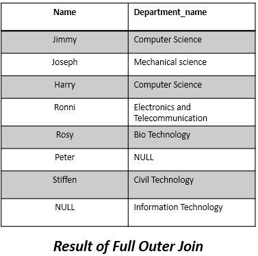result-of-right-outer-join