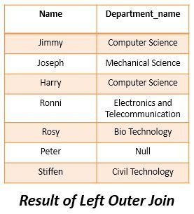 result-of-left-outer-join