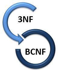 3nf-vs-bcnf