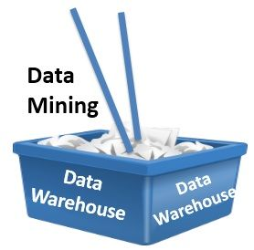 data-mining-vs-data-warehousing
