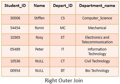 right-outer-join
