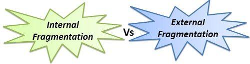 internal-vs-external-fragmentation