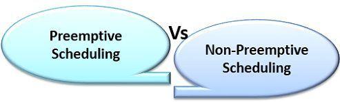 preemptive-vs-non-preemptive-scheduling