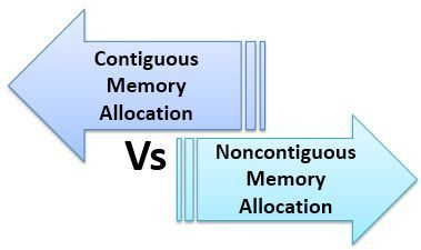 Difference Between Contiguous and Noncontiguous Memory