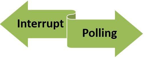 interrupt-vs-polling