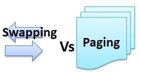 Pagging Vs Swapping