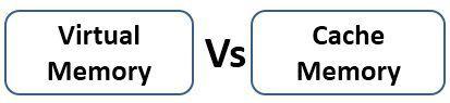 virtual-vs-cache-memory