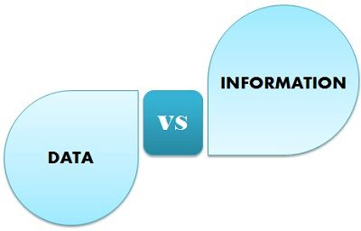 what is the difference between data and information quizlet