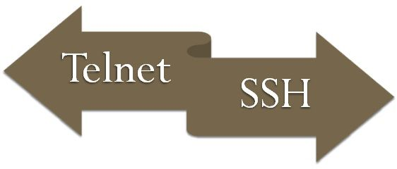 Difference between Telnet and SSH