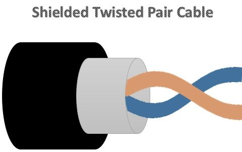 [DIAGRAM_1JK]  Difference Between UTP and STP Cables (with Comparison Chart) - Tech  Differences | Wiring Diagram For Twisted Pair |  | Tech Differences