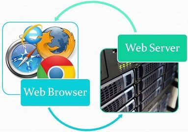 Difference between Web browser and Web server