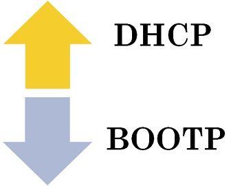 BOOTP vs DHCP