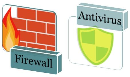 Difference Between Firewall and Antivirus (With Comparison Chart