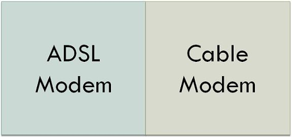 ADSL modem vs Cable modem