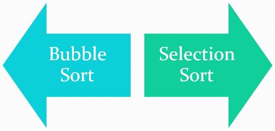 Bubble sort vs Selection sort
