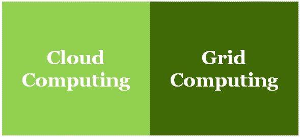 Cloud vs Grid