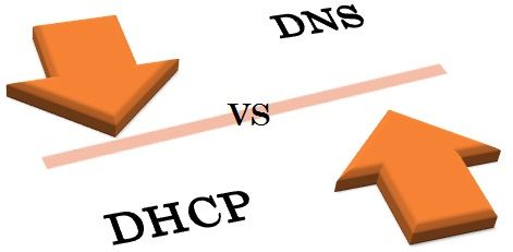 DNS vs DHCP