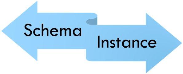 Schema vs instance