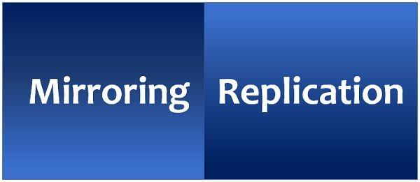 mirroring vs replication