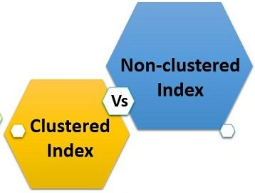 clustered index vs non-clustered index