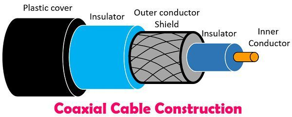 coax wiring diagram read all wiring diagram Cable On Pole Diagram