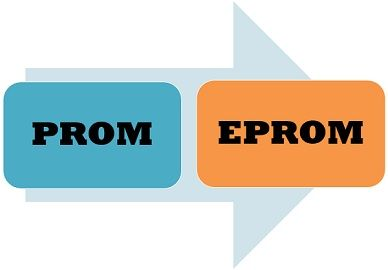 Difference between PROM and EPROM (with Comparison Chart