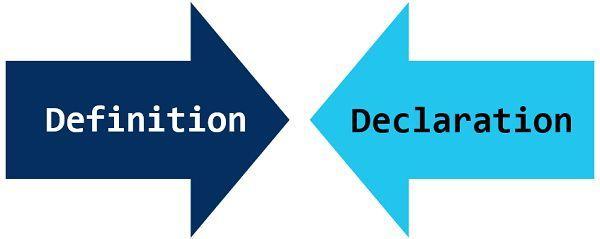 definition vs declaration
