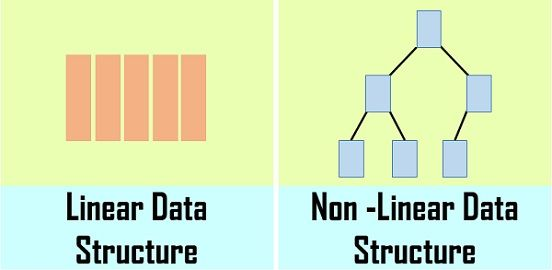 linear data structure vs non-linear data structure