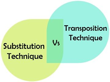 substitution vs transposition technique