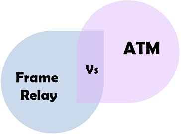 Frame relay vs ATM