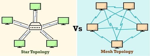 difference between bus topology and ring topology