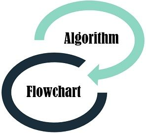 Difference Between Algorithm and Flowchart (with Comparison Chart