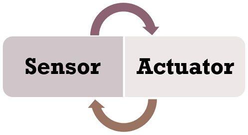Sensor vs Actuator