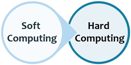 soft computing vs hard computing