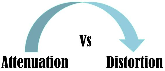Attenuation Vs Distortion