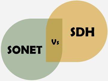 SONET vs SDH