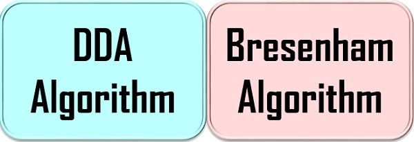 Difference between DDA and Bresenham line drawing algorithm