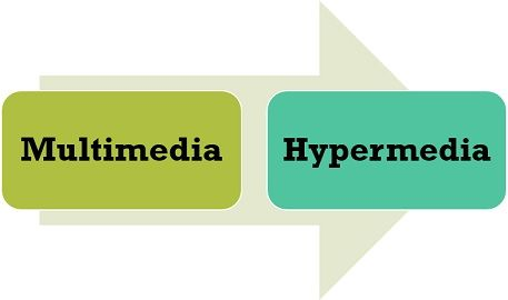 Multimedia Vs Hypermedia
