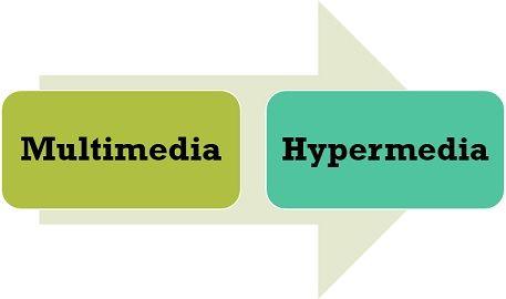 Multimedia Vs Hypermedia